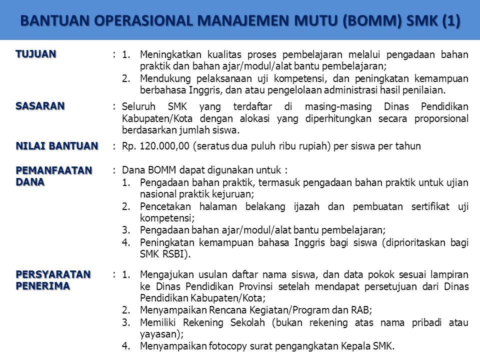 BANTUAN OPERASIONAL MANAJEMEN MUTU (BOMM) SMK (1)