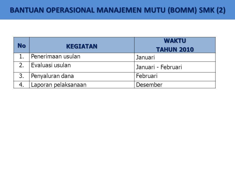 BANTUAN OPERASIONAL MANAJEMEN MUTU (BOMM) SMK (2)