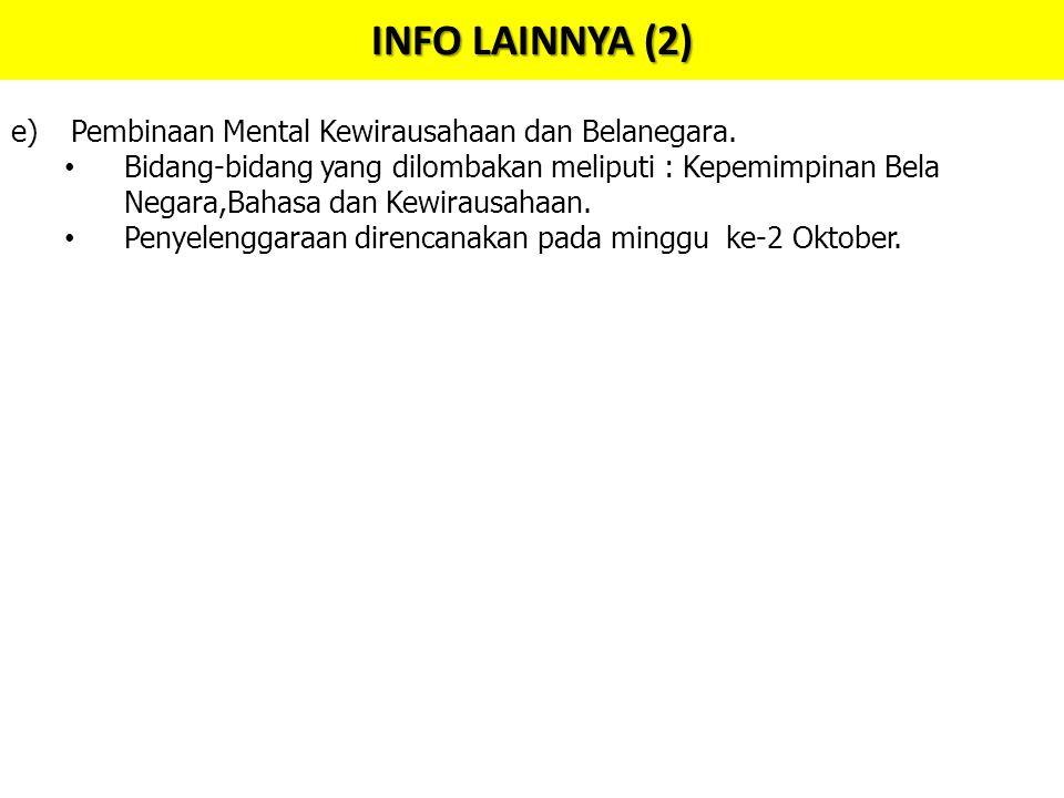 INFO LAINNYA (2) Pembinaan Mental Kewirausahaan dan Belanegara.