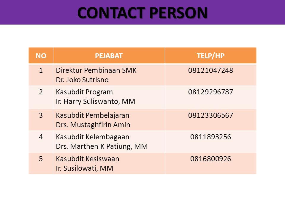 CONTACT PERSON NO PEJABAT TELP/HP 1 Direktur Pembinaan SMK