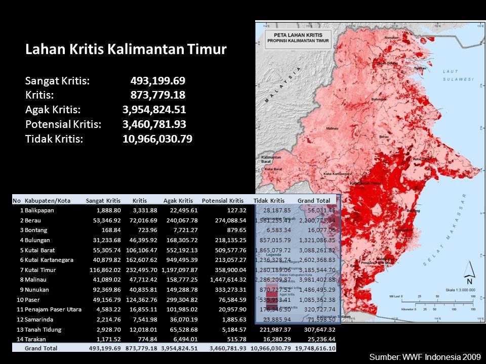Lahan Kritis Kalimantan Timur