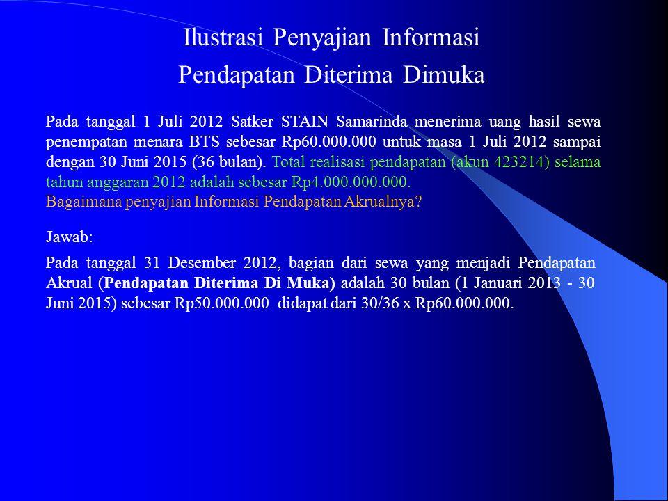 Ilustrasi Penyajian Informasi Pendapatan Diterima Dimuka