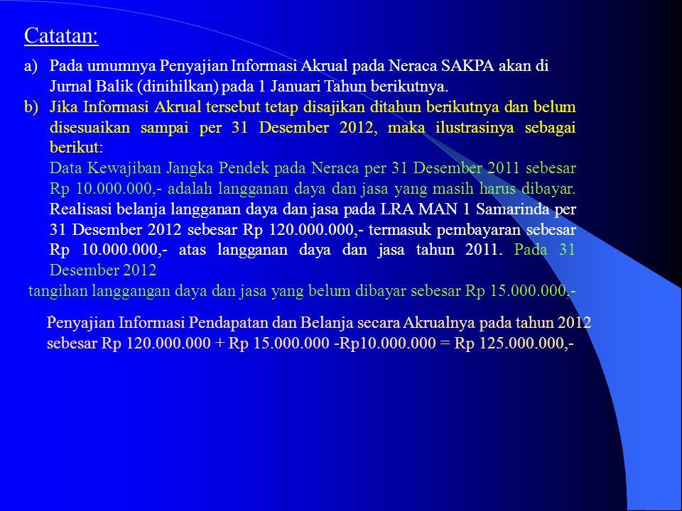 Catatan: Pada umumnya Penyajian Informasi Akrual pada Neraca SAKPA akan di Jurnal Balik (dinihilkan) pada 1 Januari Tahun berikutnya.