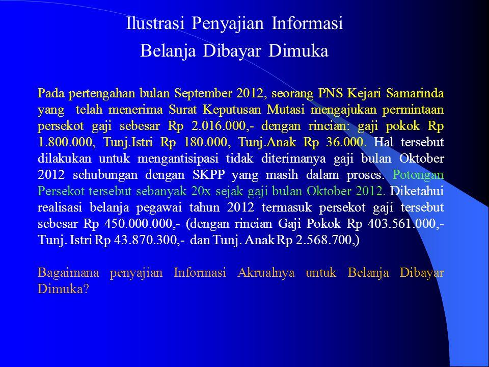 Ilustrasi Penyajian Informasi Belanja Dibayar Dimuka