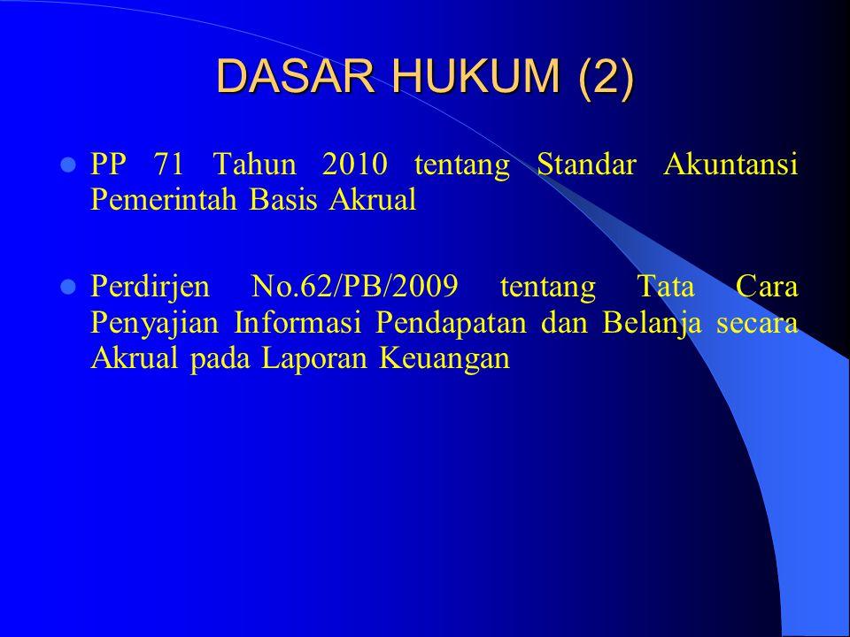 DASAR HUKUM (2) PP 71 Tahun 2010 tentang Standar Akuntansi Pemerintah Basis Akrual.