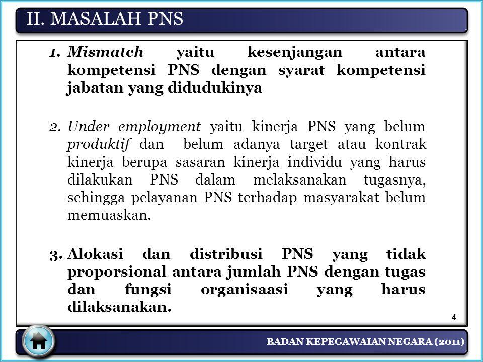 II. MASALAH PNS Mismatch yaitu kesenjangan antara kompetensi PNS dengan syarat kompetensi jabatan yang didudukinya.
