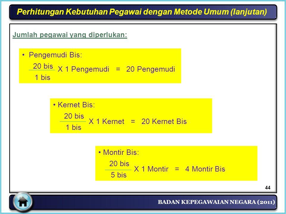 Perhitungan Kebutuhan Pegawai dengan Metode Umum (lanjutan)