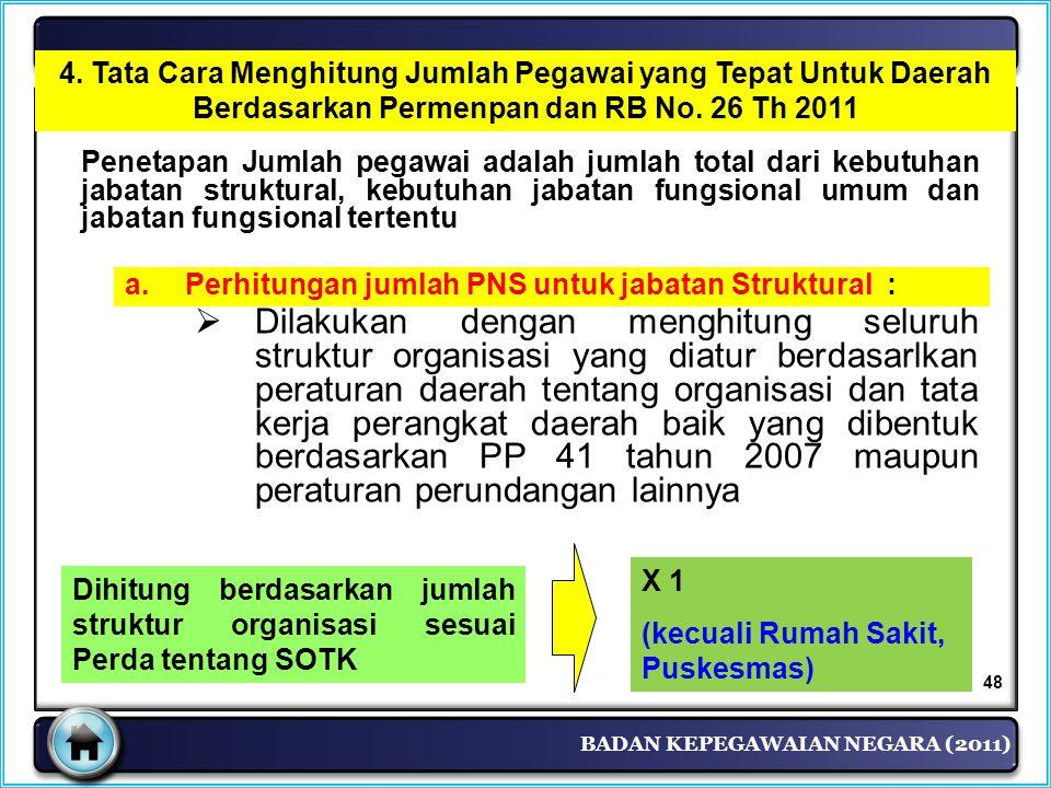 4. Tata Cara Menghitung Jumlah Pegawai yang Tepat Untuk Daerah Berdasarkan Permenpan dan RB No. 26 Th 2011