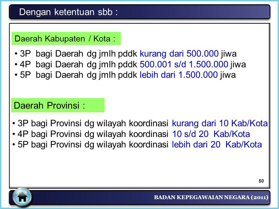 Dengan ketentuan sbb : Daerah Provinsi :
