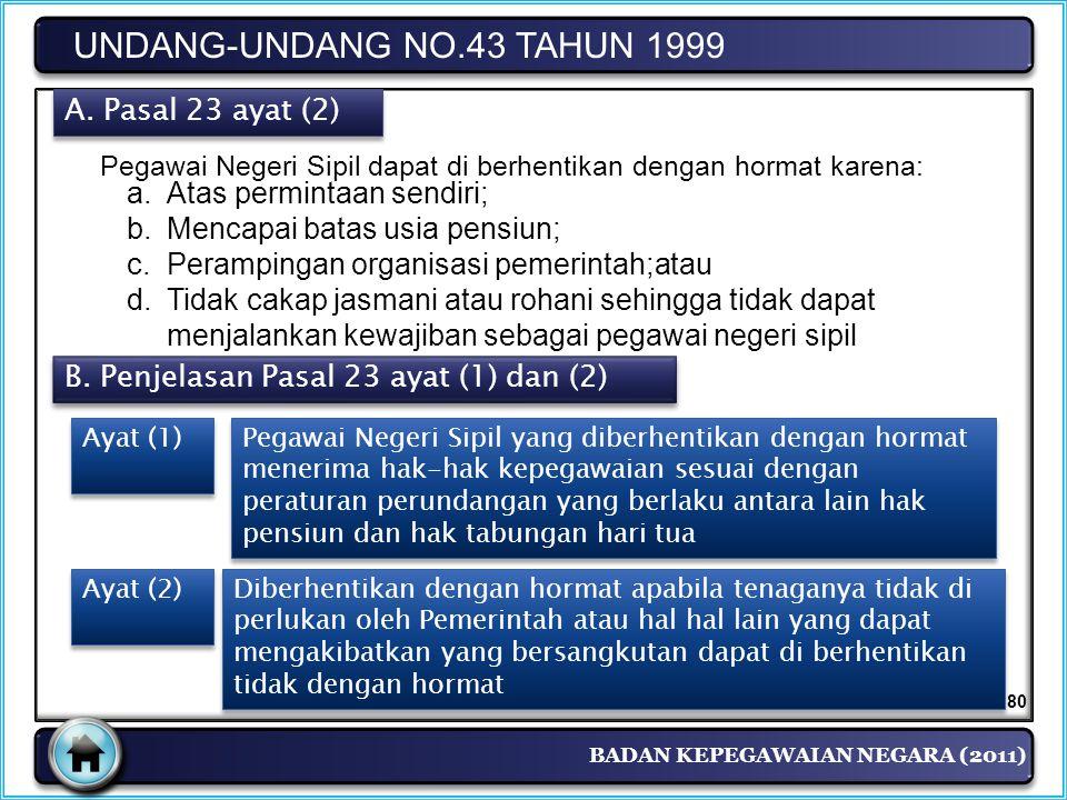 UNDANG-UNDANG NO.43 TAHUN 1999