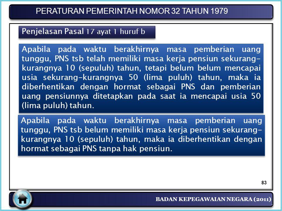 PERATURAN PEMERINTAH NOMOR 32 TAHUN 1979