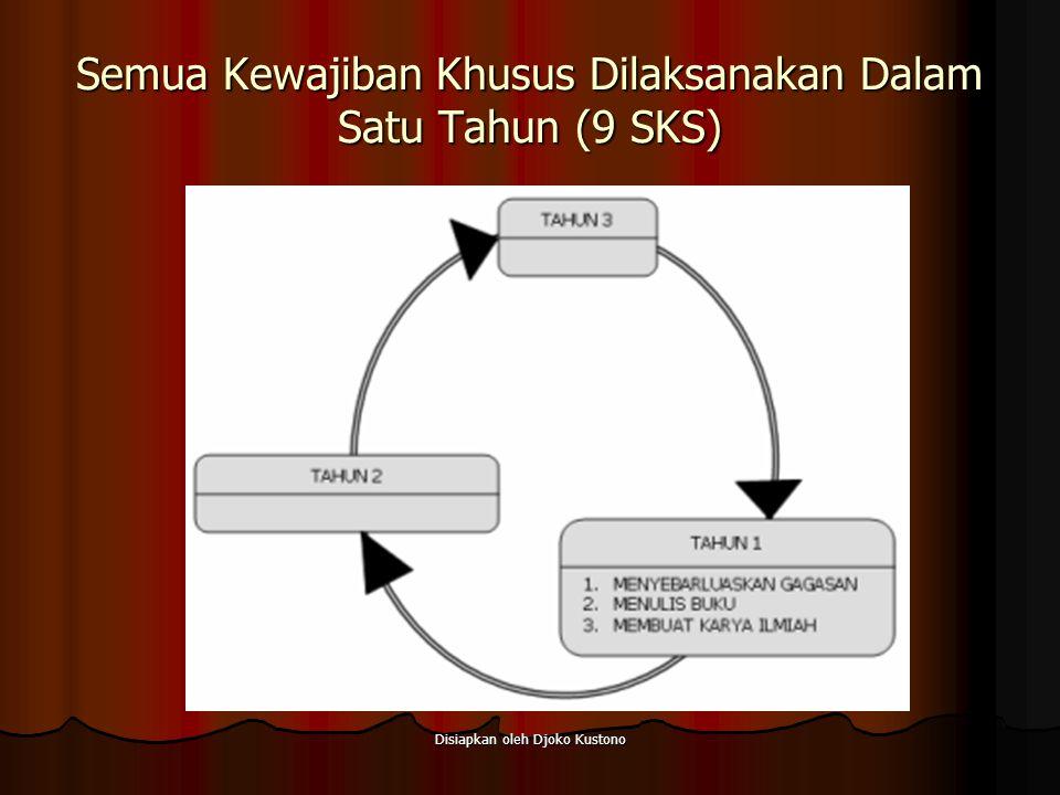 Semua Kewajiban Khusus Dilaksanakan Dalam Satu Tahun (9 SKS)