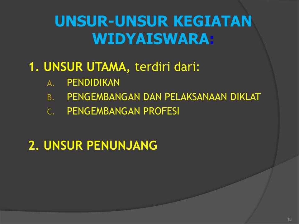 UNSUR-UNSUR KEGIATAN WIDYAISWARA: