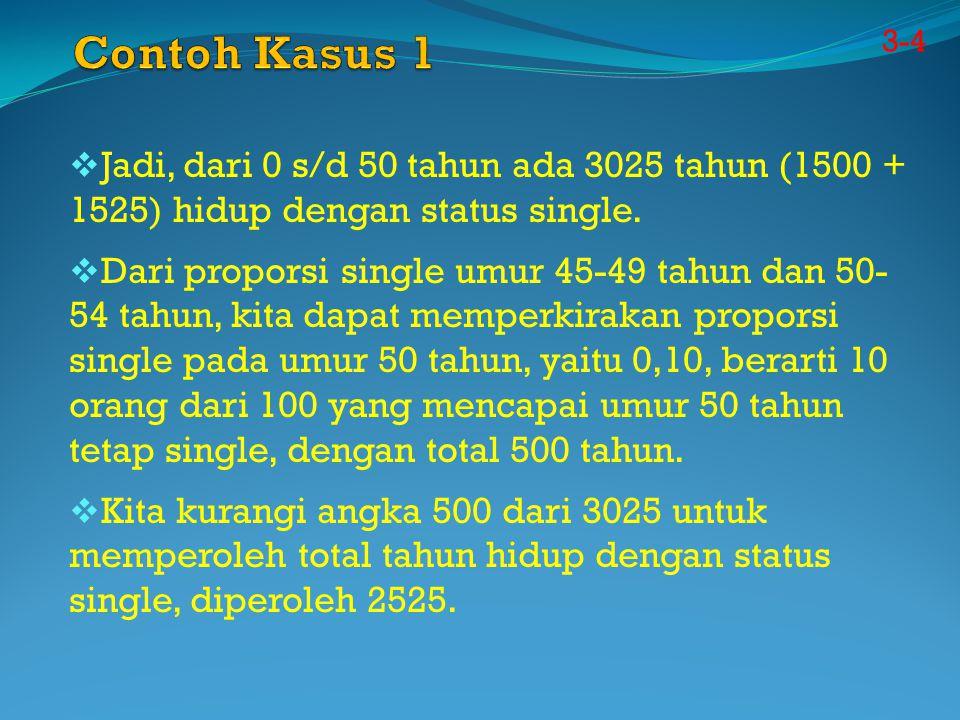 Contoh Kasus 1 3-4. Jadi, dari 0 s/d 50 tahun ada 3025 tahun (1500 + 1525) hidup dengan status single.