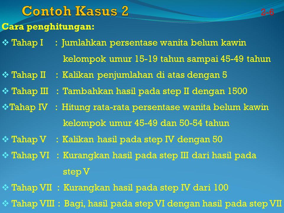 Contoh Kasus 2 2-6 Cara penghitungan: