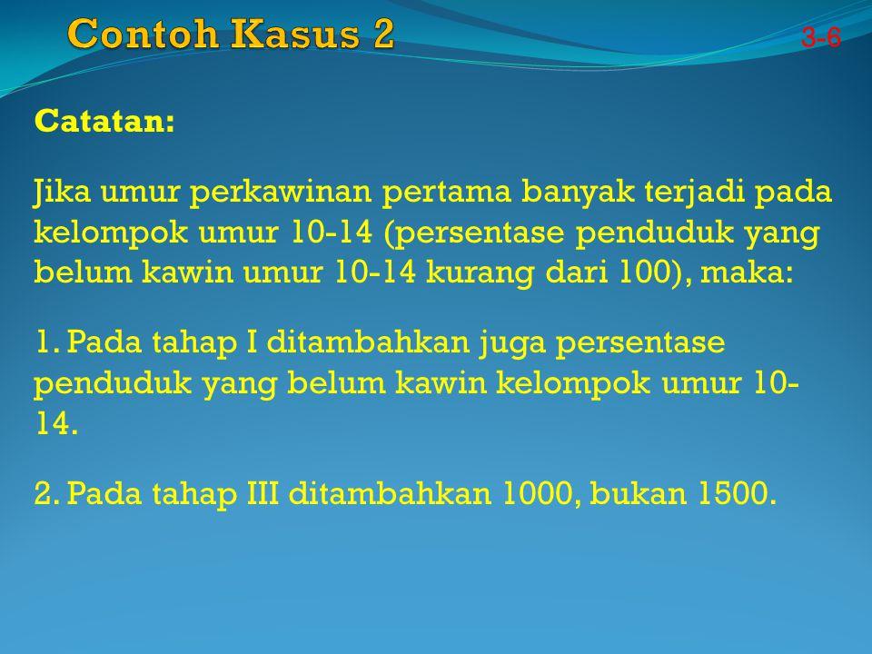 Contoh Kasus 2 3-6. Catatan: