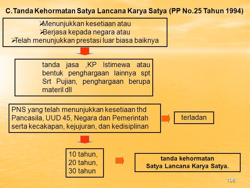 Satya Lancana Karya Satya.