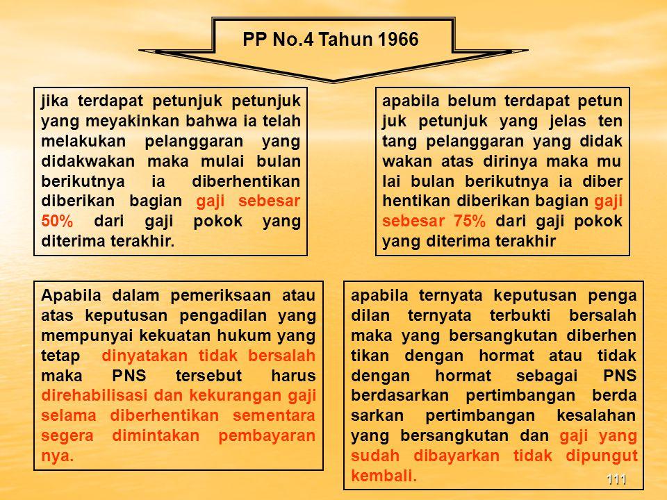 PP No.4 Tahun 1966