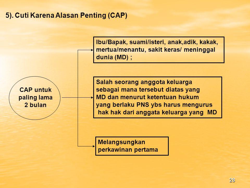 5). Cuti Karena Alasan Penting (CAP)