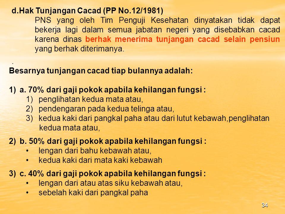 d.Hak Tunjangan Cacad (PP No.12/1981)