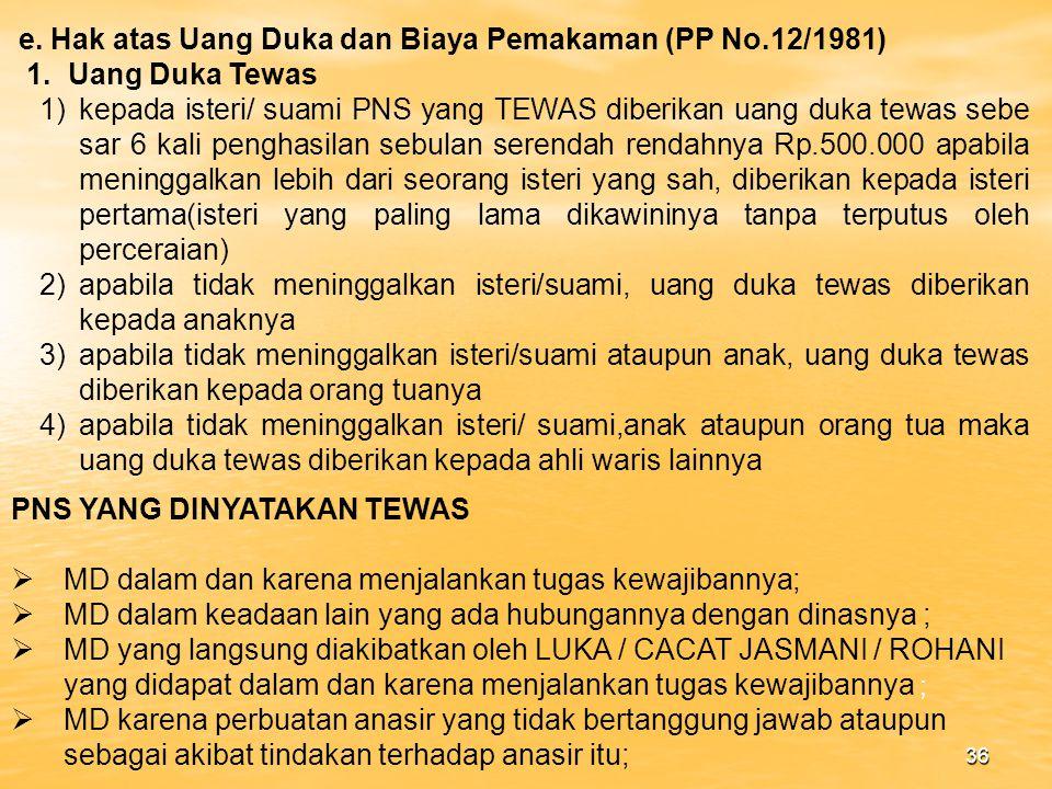 e. Hak atas Uang Duka dan Biaya Pemakaman (PP No.12/1981)