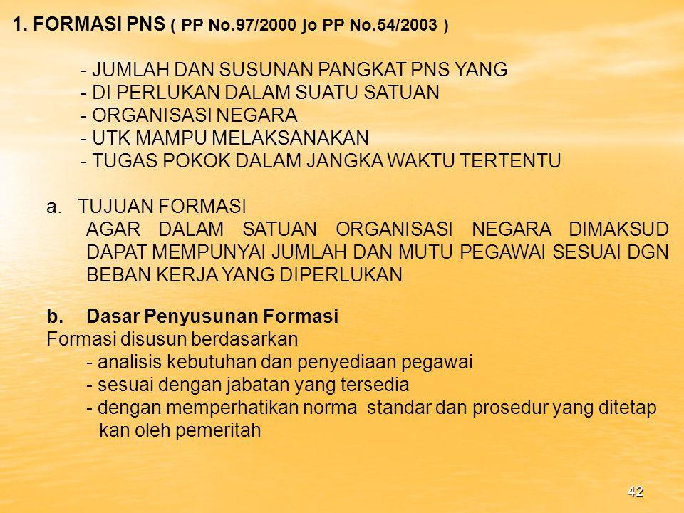 1. FORMASI PNS ( PP No.97/2000 jo PP No.54/2003 )