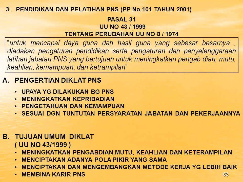 TENTANG PERUBAHAN UU NO 8 / 1974