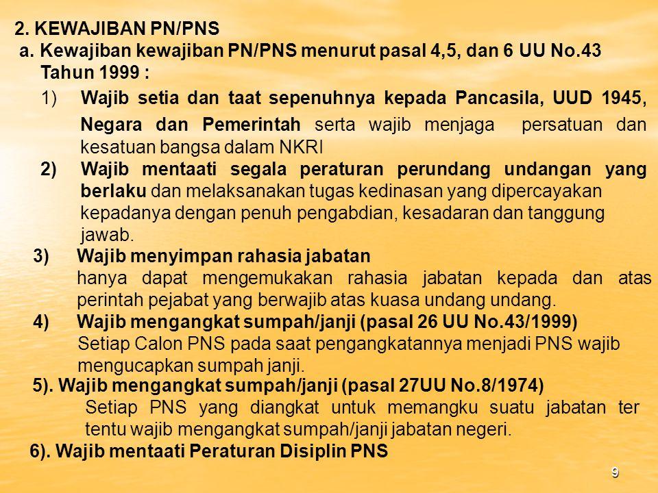 2. KEWAJIBAN PN/PNS a. Kewajiban kewajiban PN/PNS menurut pasal 4,5, dan 6 UU No.43. Tahun 1999 :