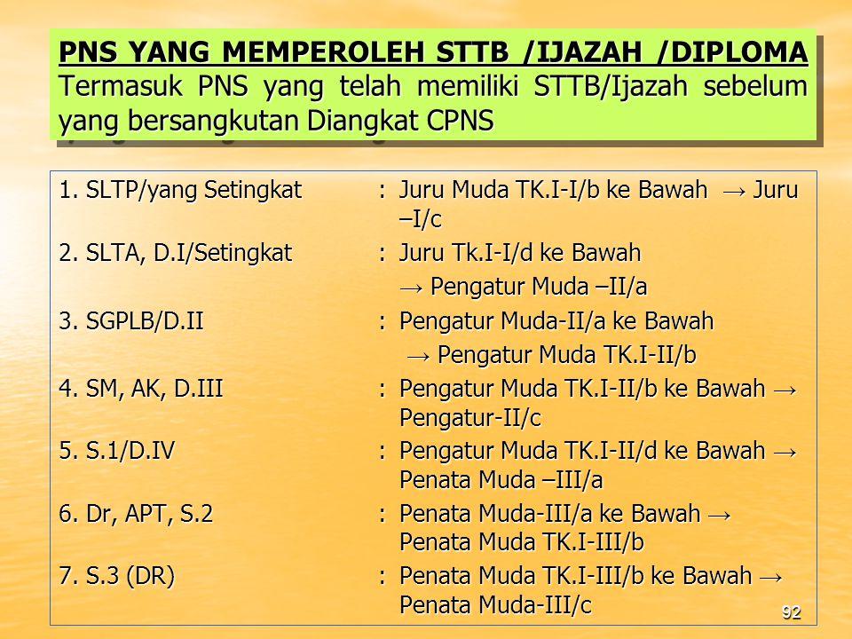 PNS YANG MEMPEROLEH STTB /IJAZAH /DIPLOMA Termasuk PNS yang telah memiliki STTB/Ijazah sebelum yang bersangkutan Diangkat CPNS