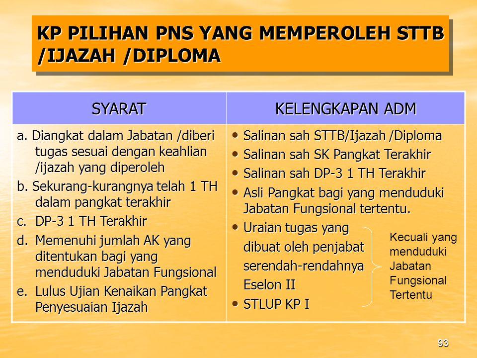 KP PILIHAN PNS YANG MEMPEROLEH STTB /IJAZAH /DIPLOMA
