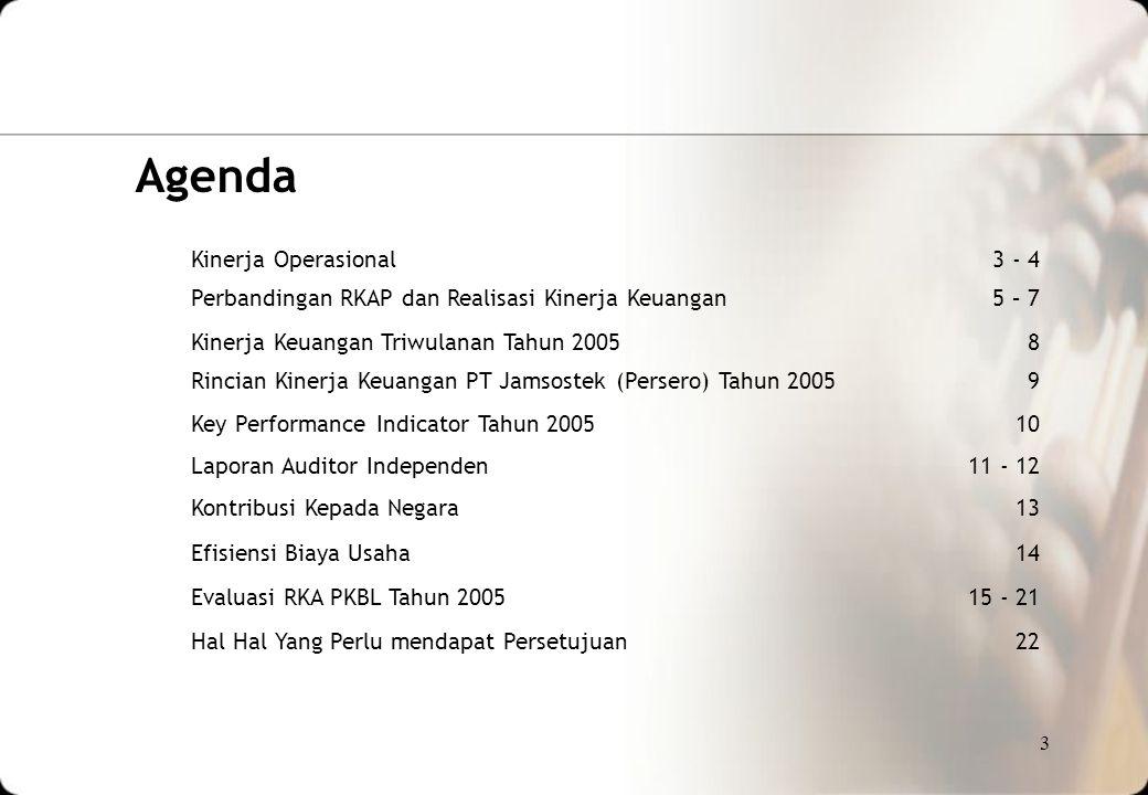 Agenda Kinerja Operasional 3 - 4