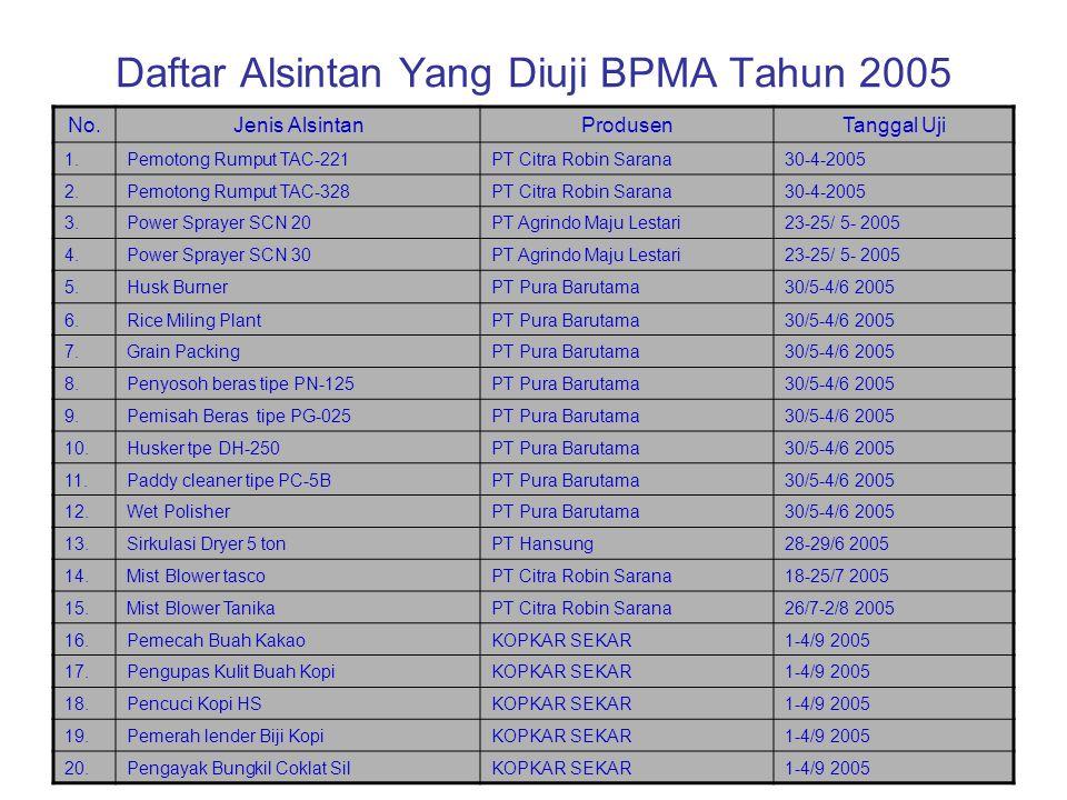 Daftar Alsintan Yang Diuji BPMA Tahun 2005