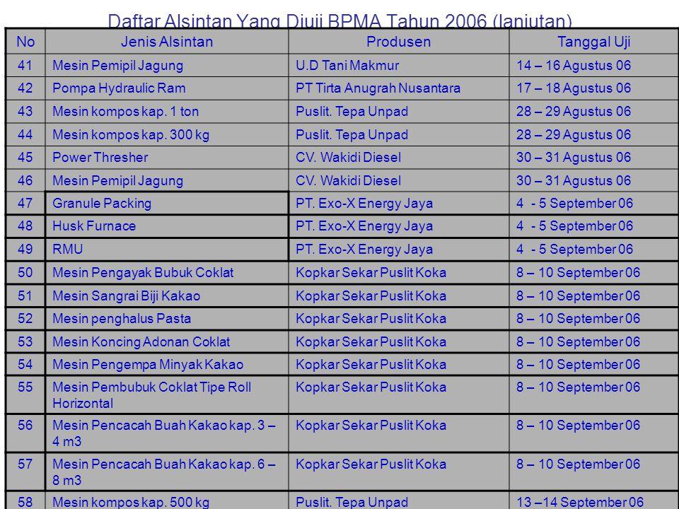 Daftar Alsintan Yang Diuji BPMA Tahun 2006 (lanjutan)