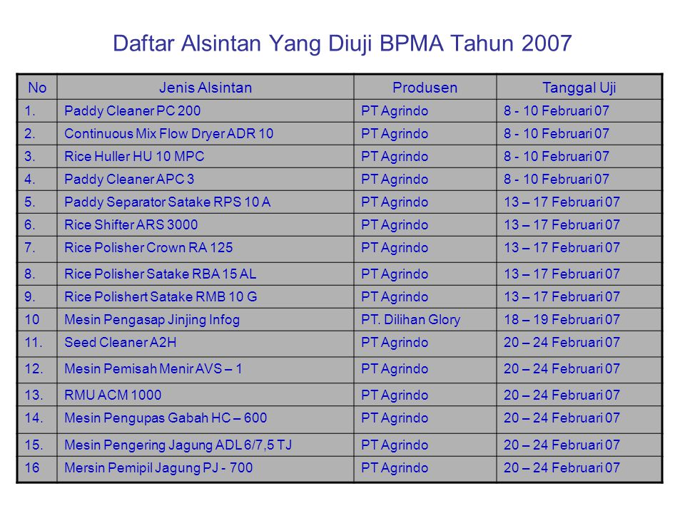 Daftar Alsintan Yang Diuji BPMA Tahun 2007