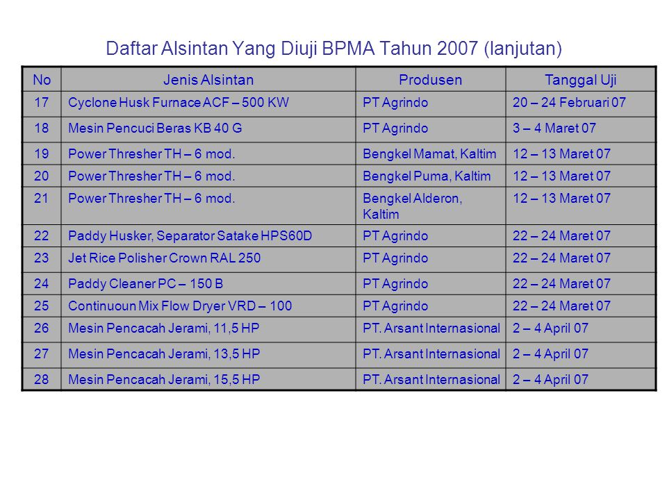Daftar Alsintan Yang Diuji BPMA Tahun 2007 (lanjutan)