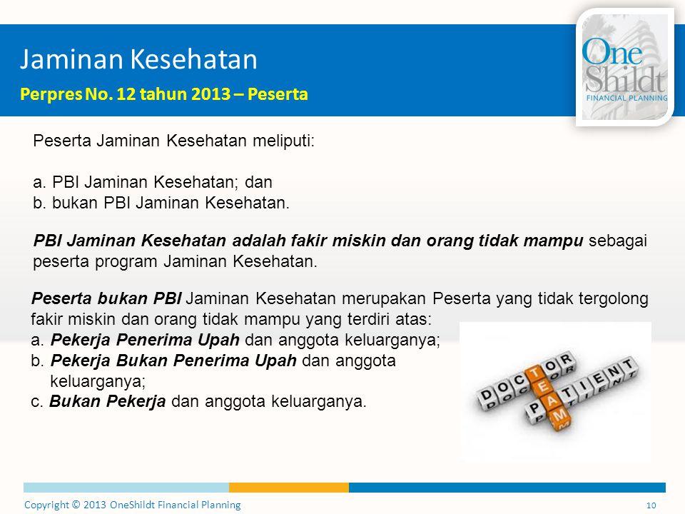 Jaminan Kesehatan Perpres No. 12 tahun 2013 – Peserta