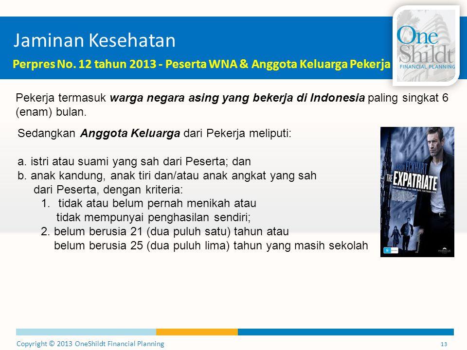 Jaminan Kesehatan Perpres No. 12 tahun 2013 - Peserta WNA & Anggota Keluarga Pekerja.