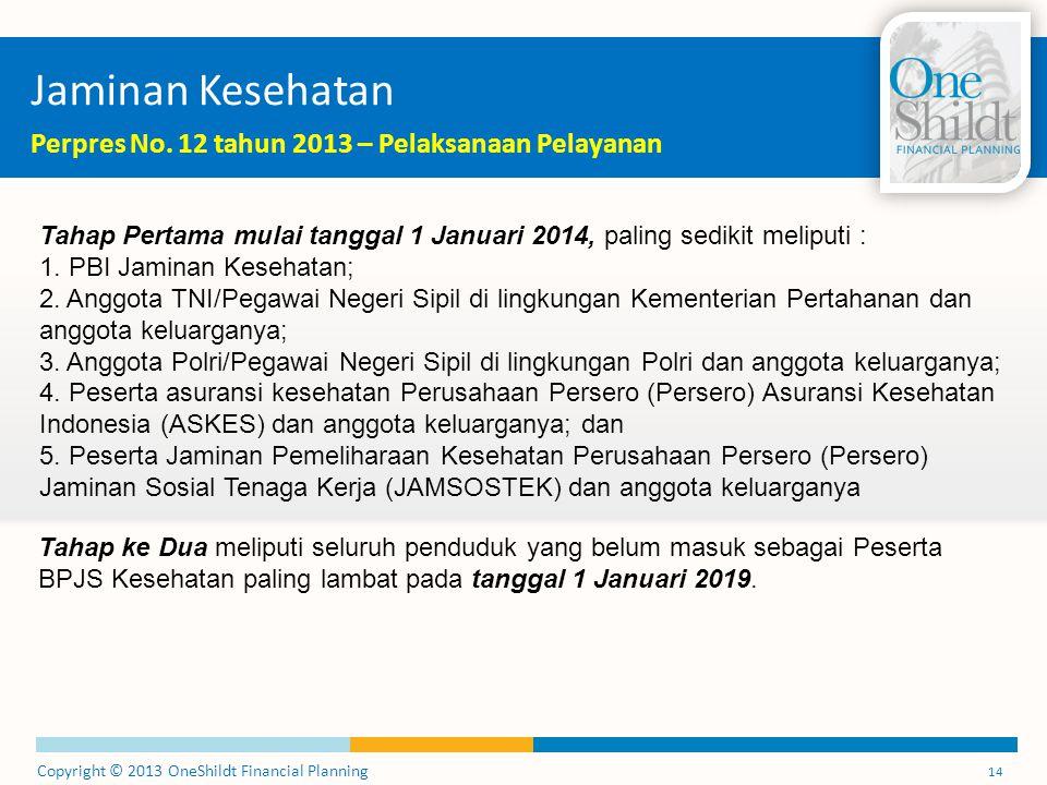 Jaminan Kesehatan Perpres No. 12 tahun 2013 – Pelaksanaan Pelayanan