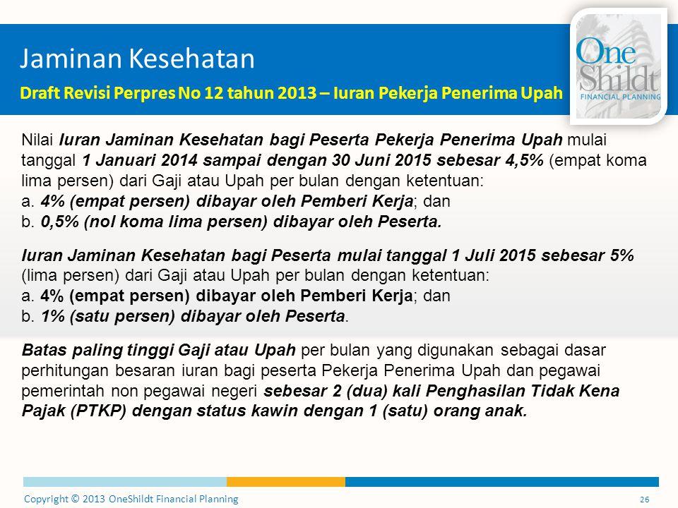 Jaminan Kesehatan Draft Revisi Perpres No 12 tahun 2013 – Iuran Pekerja Penerima Upah.