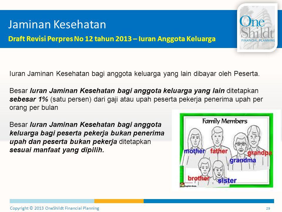 Jaminan Kesehatan Draft Revisi Perpres No 12 tahun 2013 – Iuran Anggota Keluarga.