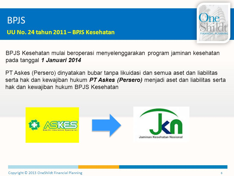 BPJS UU No. 24 tahun 2011 – BPJS Kesehatan