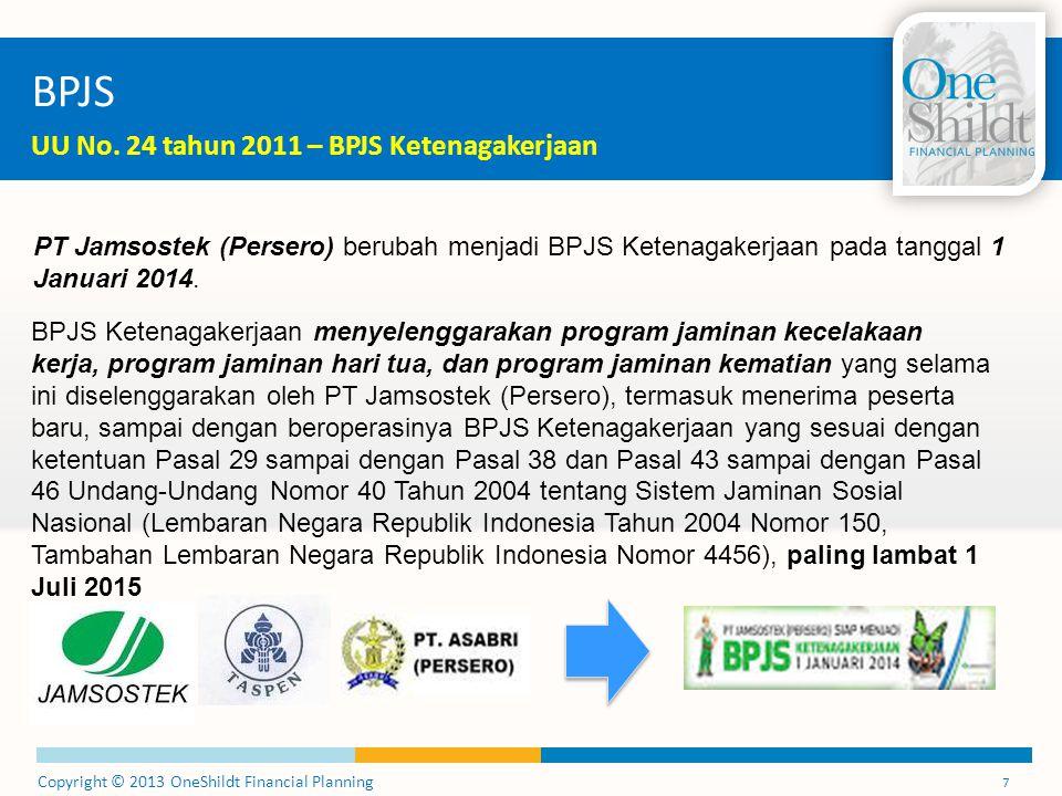 BPJS UU No. 24 tahun 2011 – BPJS Ketenagakerjaan