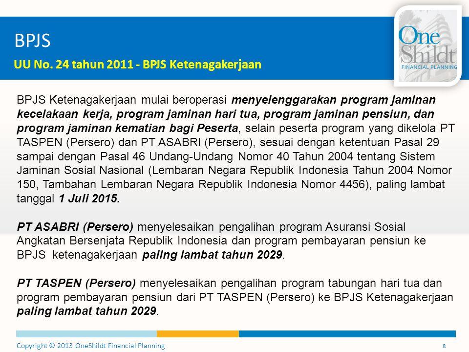 BPJS UU No. 24 tahun 2011 - BPJS Ketenagakerjaan