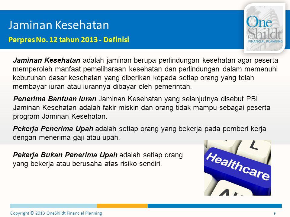 Jaminan Kesehatan Perpres No. 12 tahun 2013 - Definisi