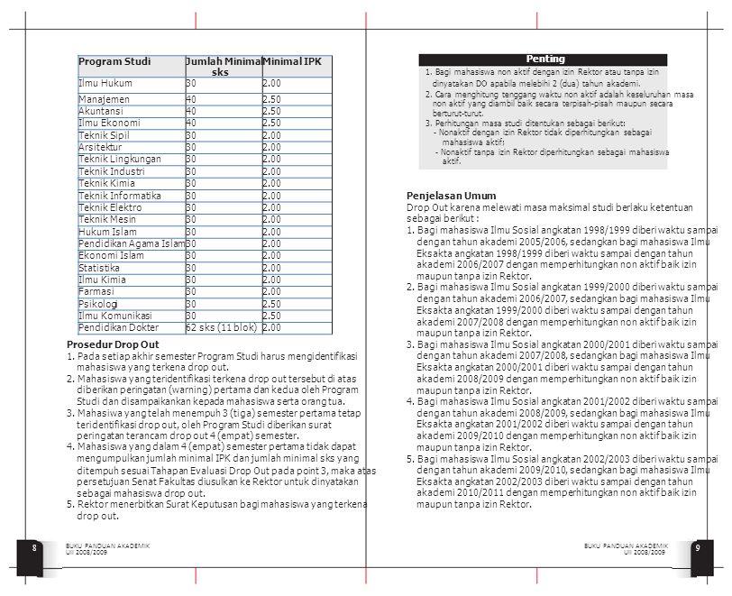 Penting Program Studi Jumlah Minimal sks Minimal IPK Ilmu Hukum 30