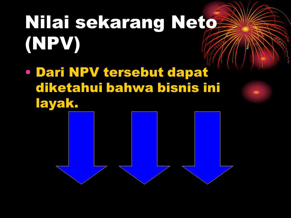 Nilai sekarang Neto (NPV)