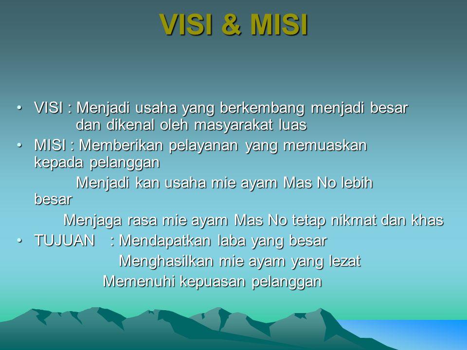 VISI & MISI VISI : Menjadi usaha yang berkembang menjadi besar dan dikenal oleh masyarakat luas.