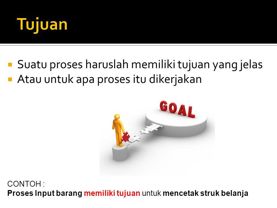 Tujuan Suatu proses haruslah memiliki tujuan yang jelas