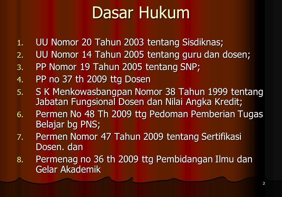 Dasar Hukum UU Nomor 20 Tahun 2003 tentang Sisdiknas;