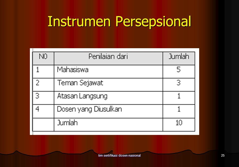 Instrumen Persepsional